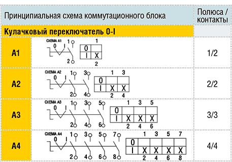 Принципиальная схема поста LSP110-230