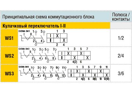 Принципиальная схема поста LSP111-230
