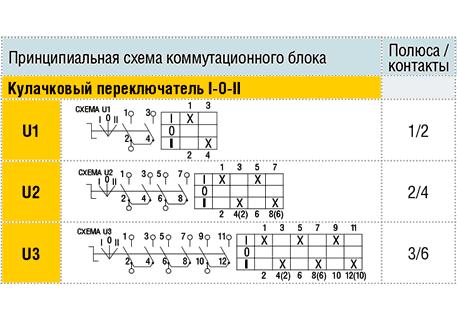 Принципиальная схема поста LPS112-230